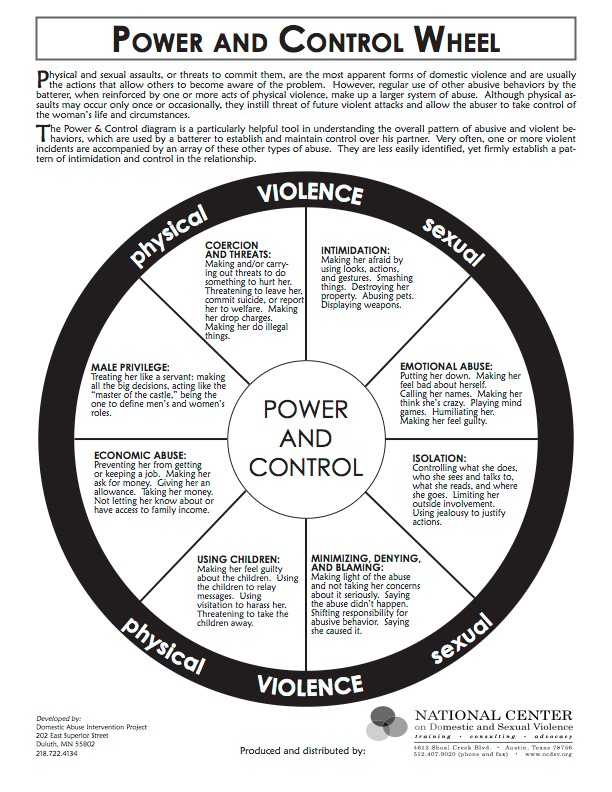 DV power and control wheel